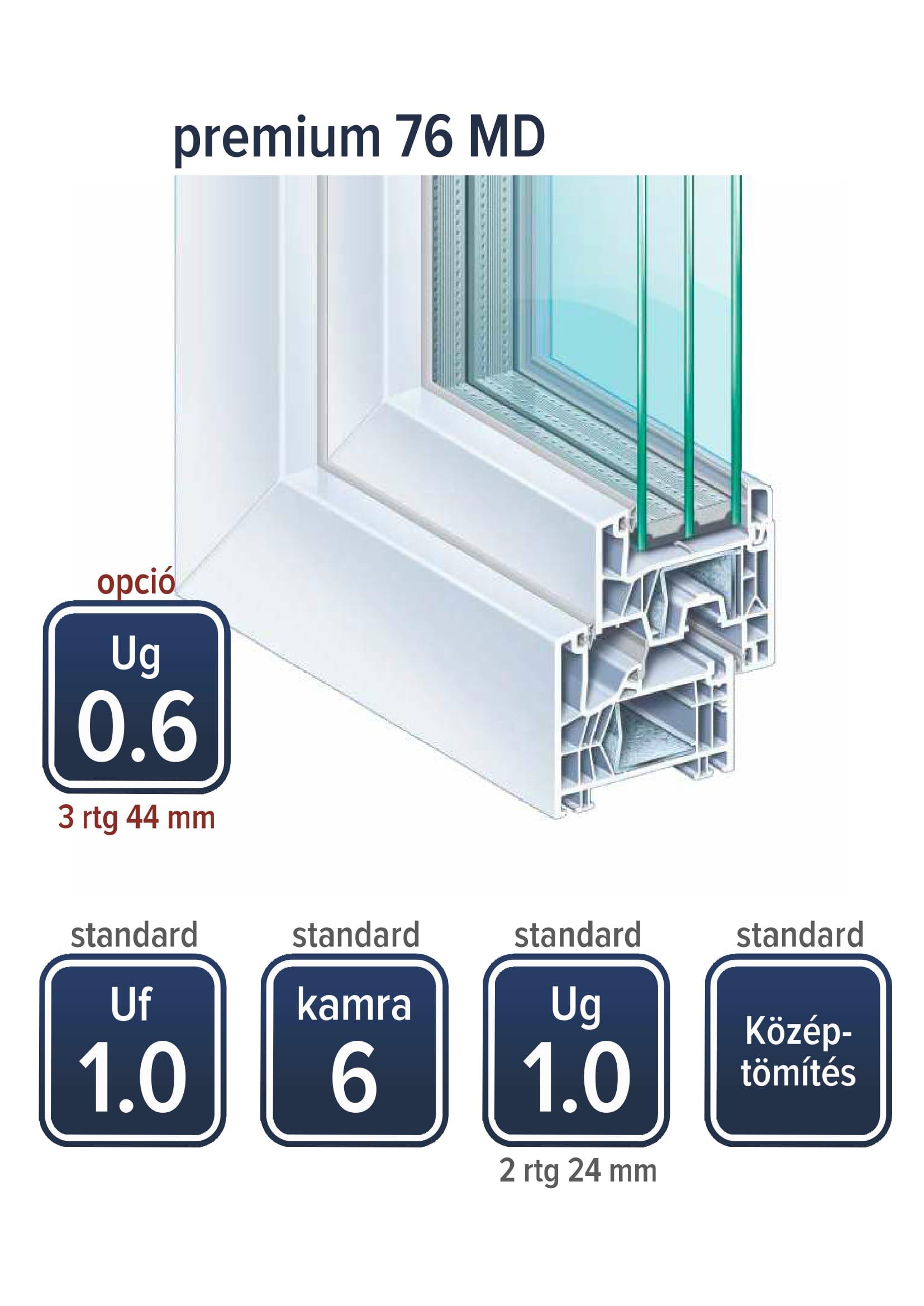 Kömmerling premium 76 AD műanyag ablak