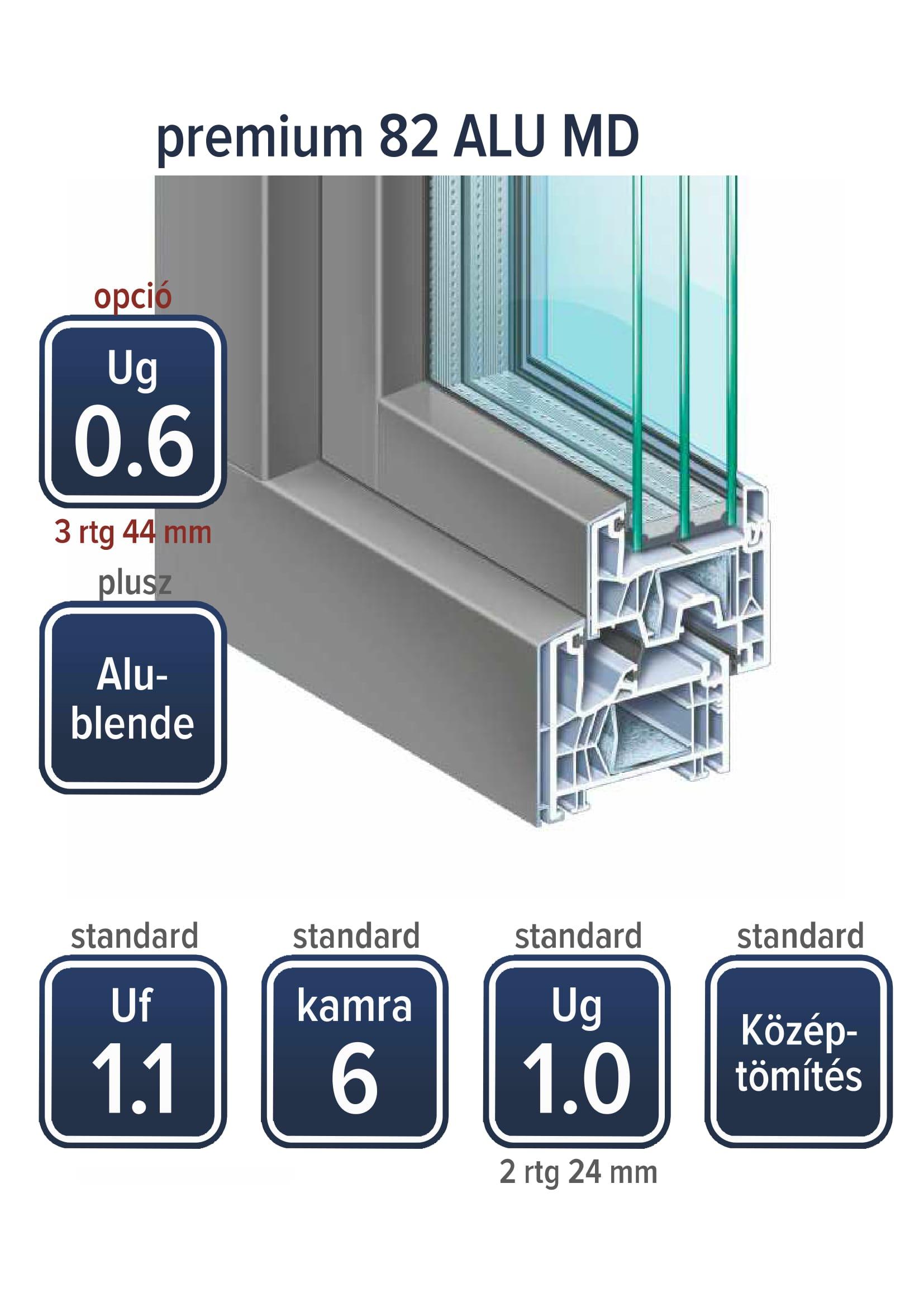 Kömmerling premium 82 ALU műnyag ablak
