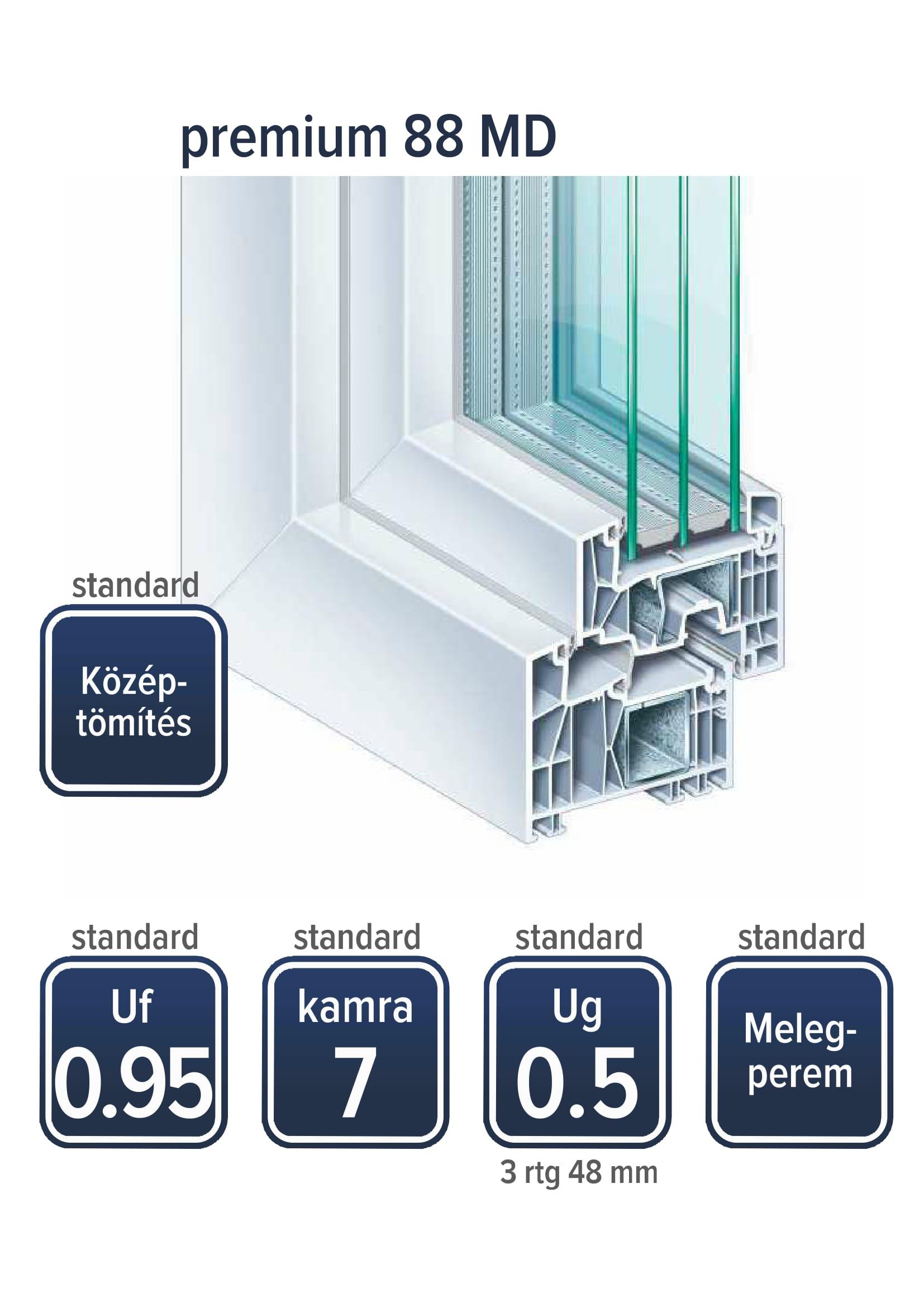 Kömmerling premium 88 MD műnyag ablak