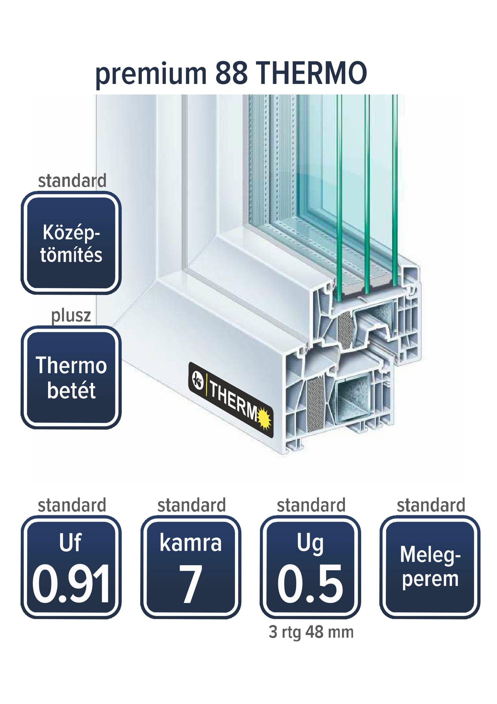 Kömmerling premium 88 thermo műnyag ablak