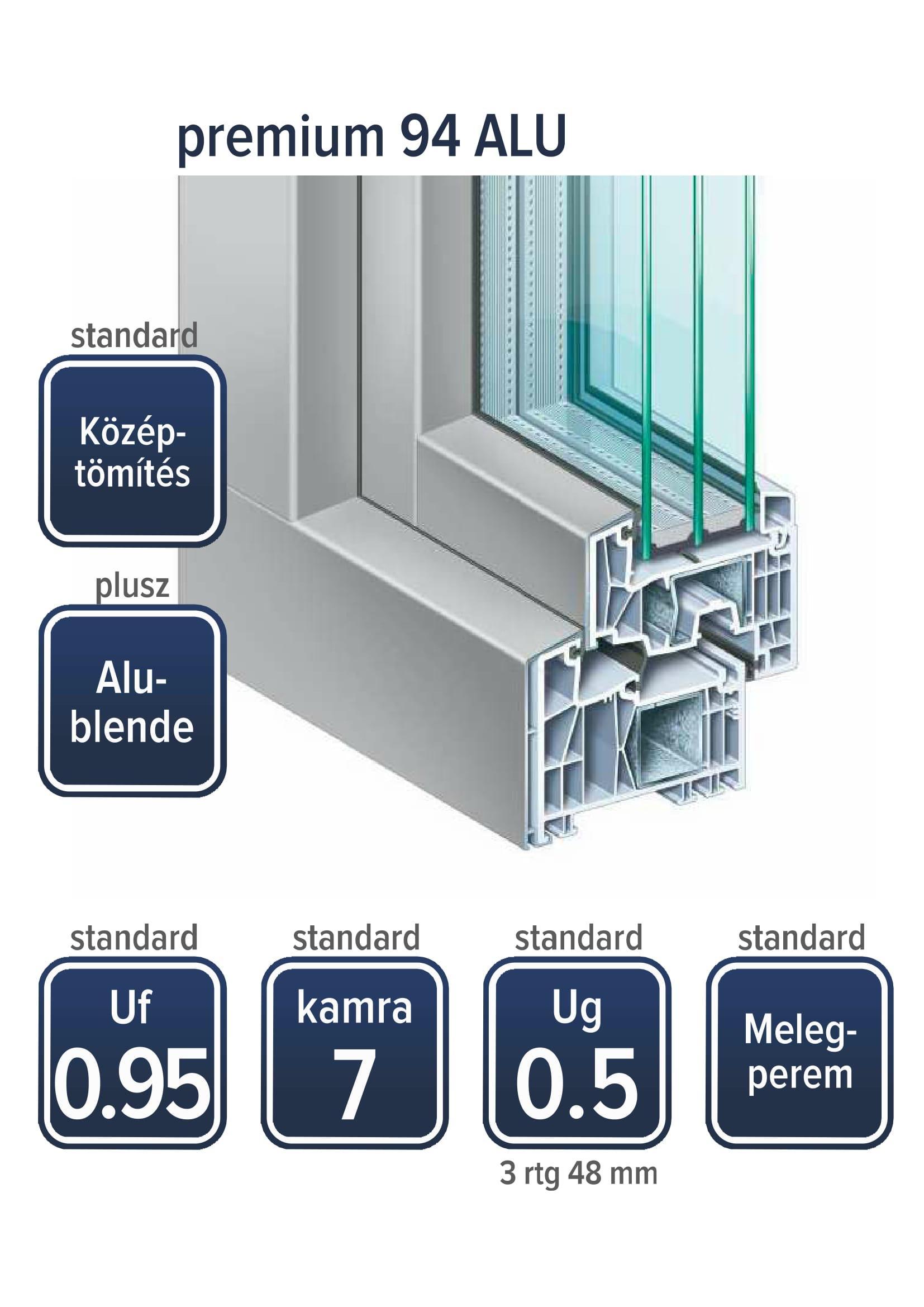 Kömmerling premium 94 ALU műnyag ablak